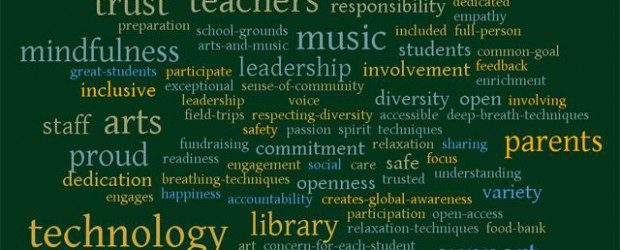 Our SPC asked the parent community to comment on what makes them proud of our school and what they feel distinguishes our school. This wordle speaks volumes about our school community […]
